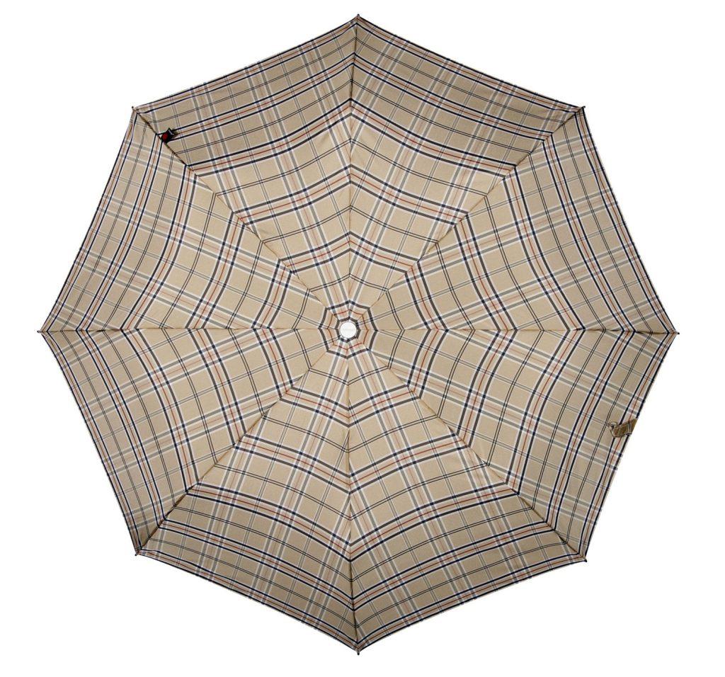 Knirps gli ombrelli pieghevoli pi famosi al mondo for Tenere sinonimo